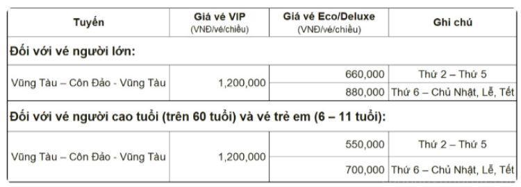 Bảng giá vé tàu