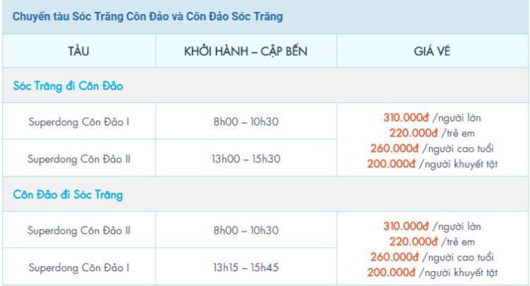 Giá vé và lịch tàu đi Côn Đảo